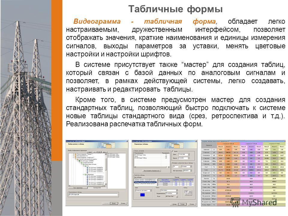 Табличные формы Видеограмма - табличная форма, обладает легко настраиваемым, дружественным интерфейсом, позволяет отображать значения, краткие наименования и единицы измерения сигналов, выходы параметров за уставки, менять цветовые настройки и настро