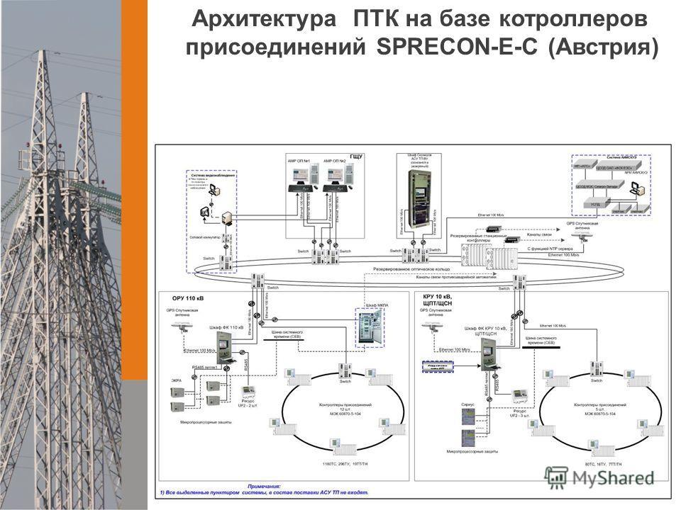 Архитектура ПТК на базе котроллеров присоединений SPRECON-E-C (Австрия)