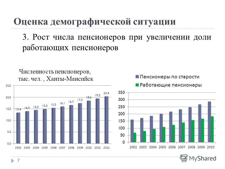 Оценка демографической ситуации 7 3. Рост числа пенсионеров при увеличении доли работающих пенсионеров