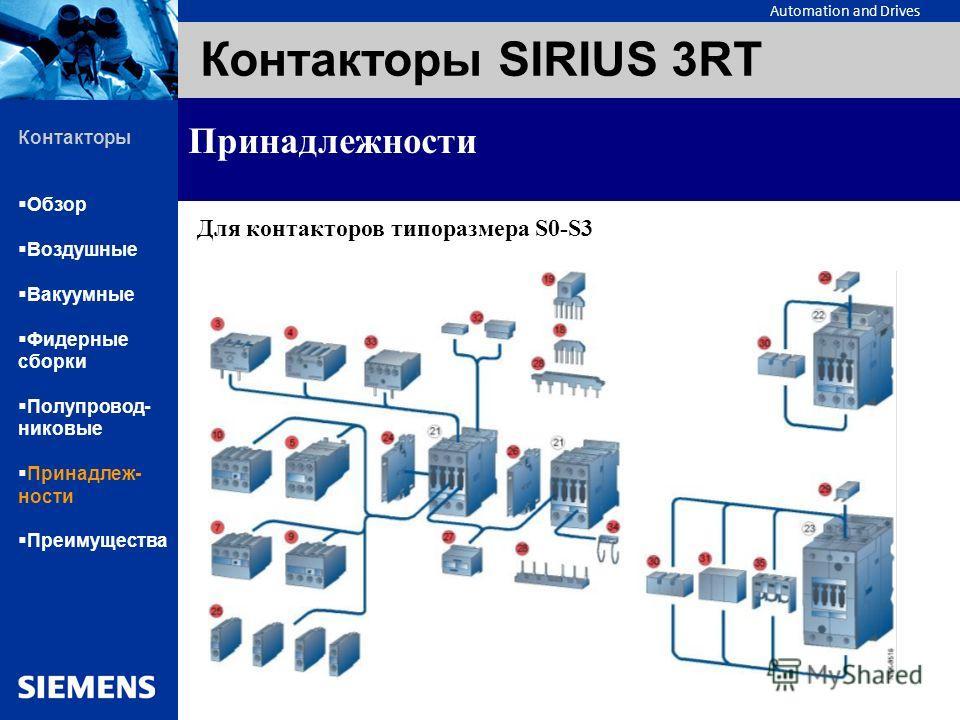 Automation and Drives Контакторы SIRIUS 3RT Принадлежности Для контакторов типоразмера S0-S3 Контакторы Обзор Воздушные Вакуумные Фидерные сборки Полупровод- никовые Принадлеж- ности Преимущества