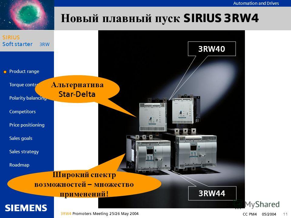 Automation and Drives Gliederungspunkt 10 MarCom Concept Sirius Softstarter Product range Torque control Polarity balancing Competitors Price positioning Sales goals Sales strategy Roadmap SIRIUS Soft starter 3RW CC PM4 05/2004 11 3RW4 Promoters Meet