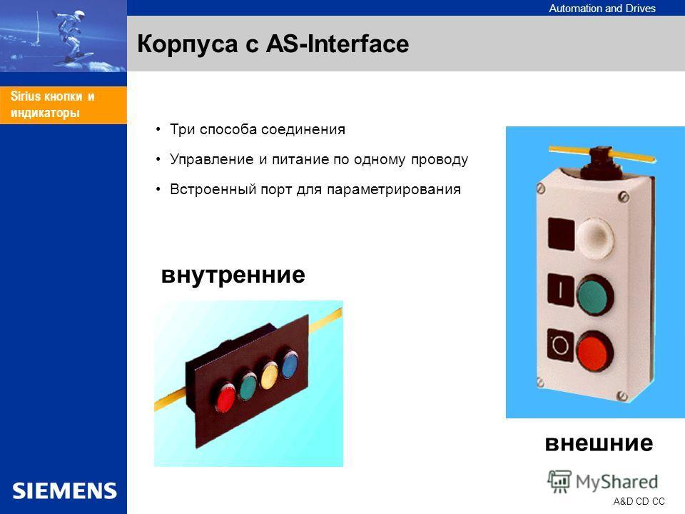 Automation and Drives A&D CD CC Sirius кнопки и индикаторы Корпуса с AS-Interface Три способа соединения Управление и питание по одному проводу Встроенный порт для параметрирования внешние внутренние