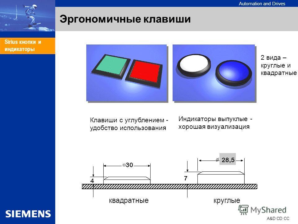 Automation and Drives A&D CD CC Sirius кнопки и индикаторы Эргономичные клавиши 4 30 квадратныекруглые 7 28,5 2 вида – круглые и квадратные Клавиши с углублением - удобство использования Индикаторы выпуклые - хорошая визуализация