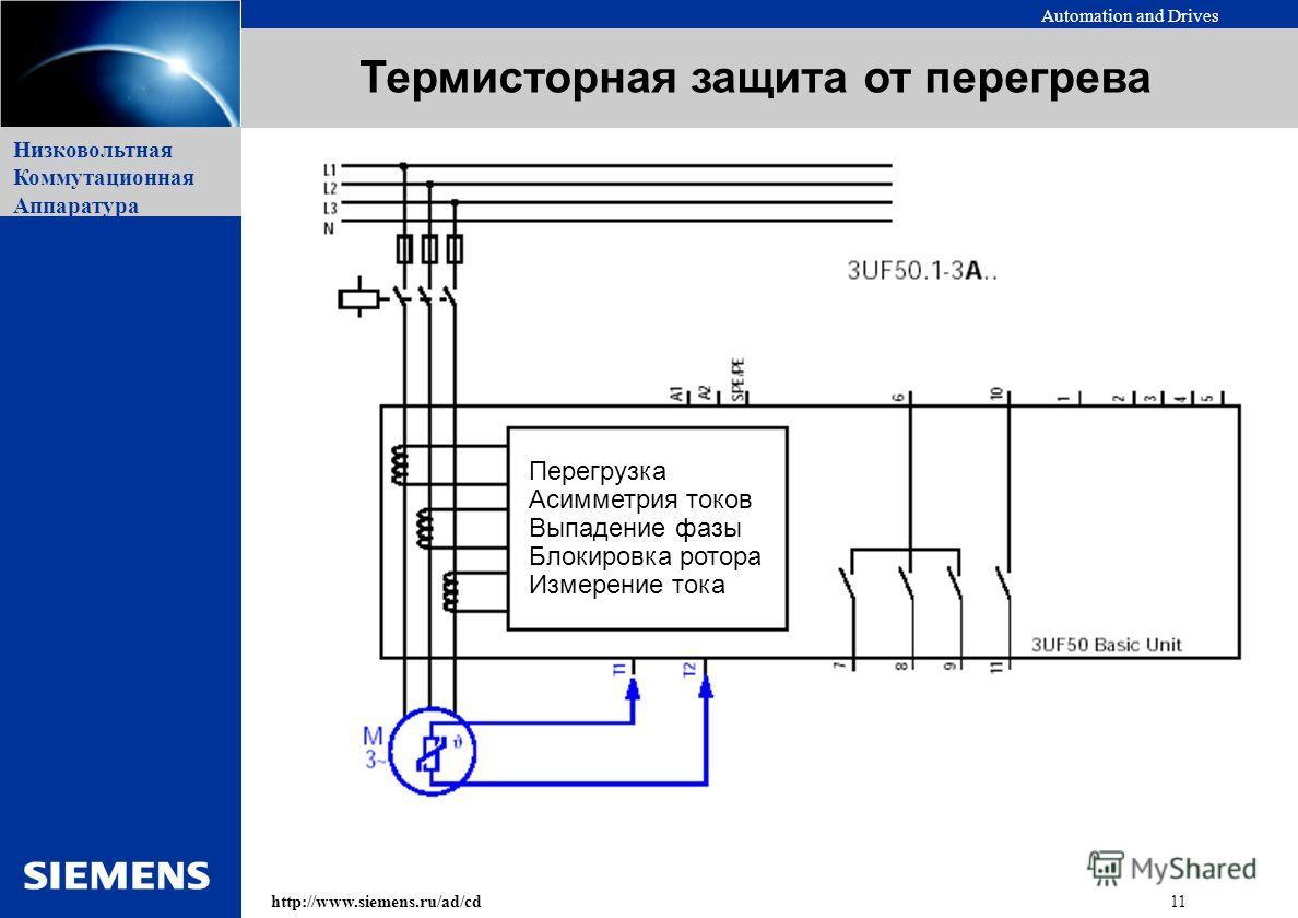 Automation and Drives 11http://www.siemens.ru/ad/cd Низковольтная Коммутационная Аппаратура Термисторная защита от перегрева Перегрузка Асимметрия токов Выпадение фазы Блокировка ротора Измерение тока