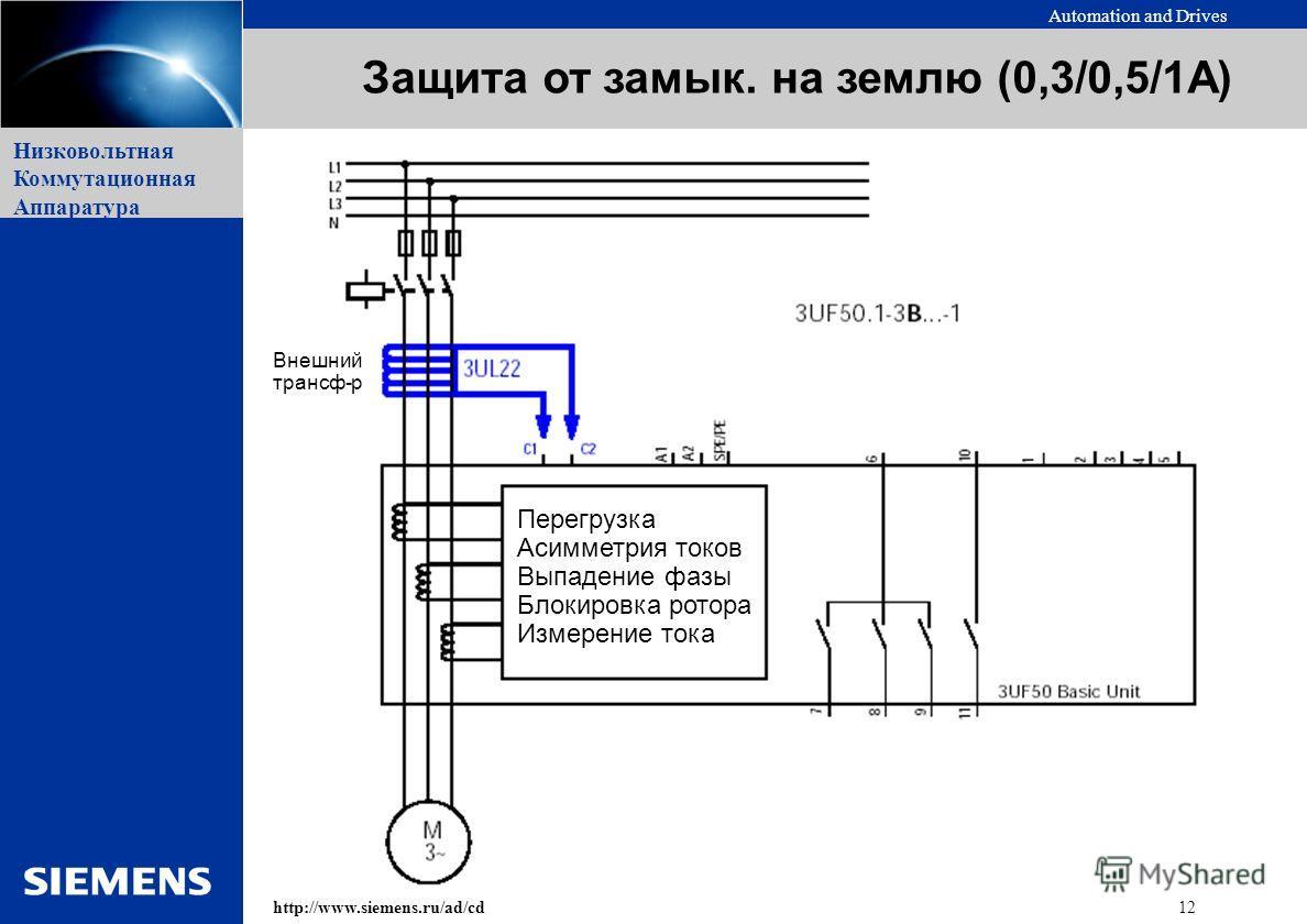 Automation and Drives 12http://www.siemens.ru/ad/cd Низковольтная Коммутационная Аппаратура Защита от замык. на землю (0,3/0,5/1A) Перегрузка Асимметрия токов Выпадение фазы Блокировка ротора Измерение тока Внешний трансф-р