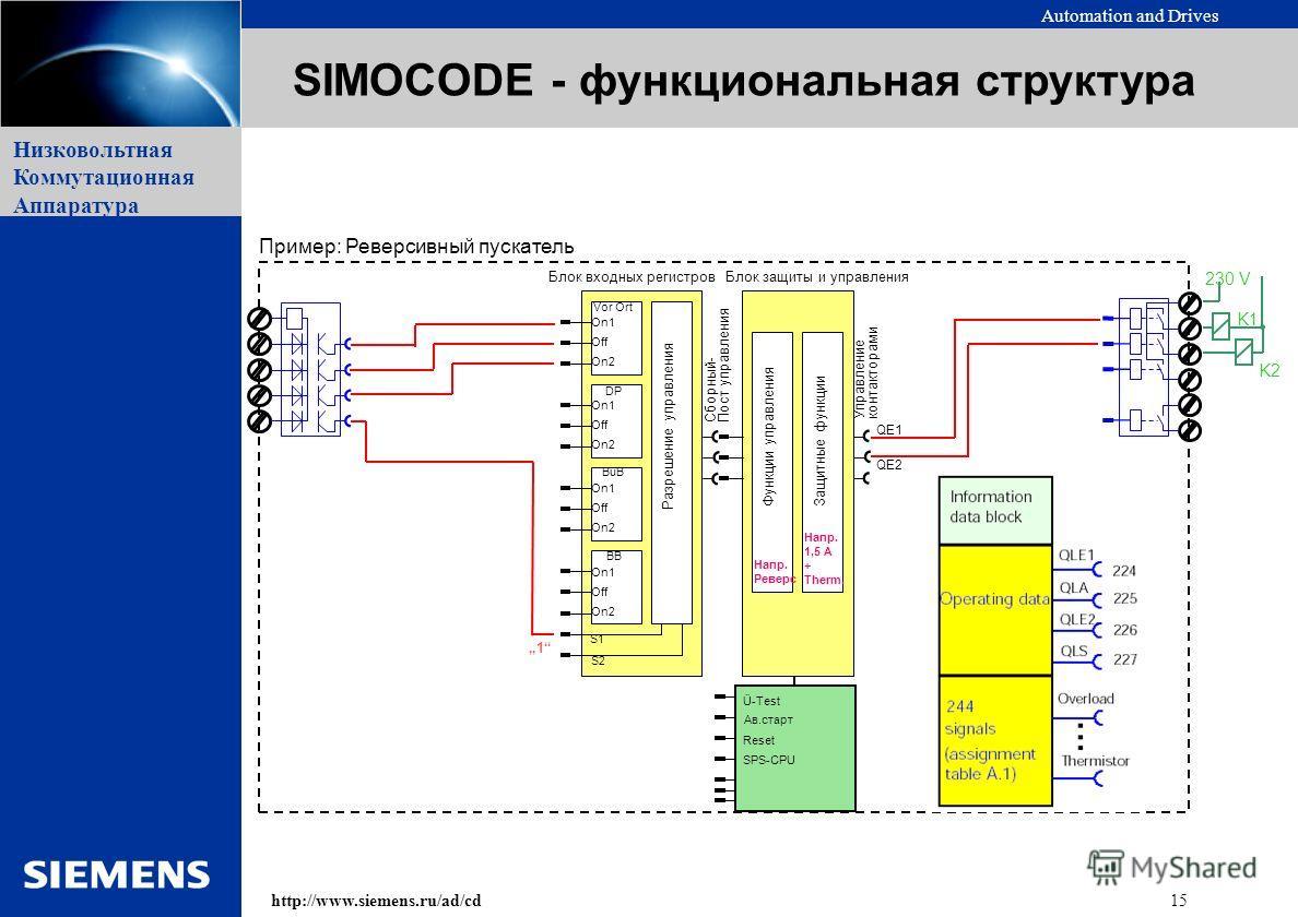 Automation and Drives 15http://www.siemens.ru/ad/cd Низковольтная Коммутационная Аппаратура Функции управленияЗащитные функции Управление контакторами 230 V K1 K2 QE1 QE2 Пример: Реверсивный пускатель 1 Сборный- Пост управления Vor Ort On1 Off On2 DP
