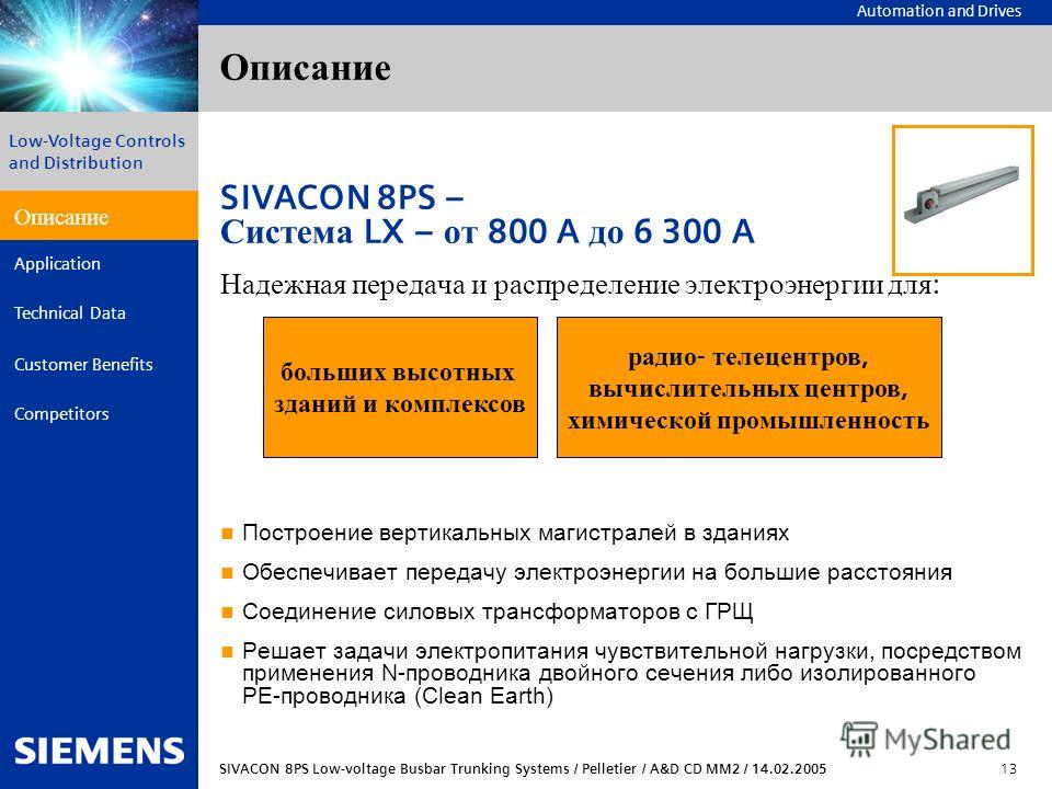 Automation and Drives SIVACON 8PS Low-voltage Busbar Trunking Systems / Pelletier / A&D CD MM2 / 14.02.2005 13 Description Application Technical Data Customer Benefits Competitors Low-Voltage Controls and Distribution Описание SIVACON 8PS – Система L