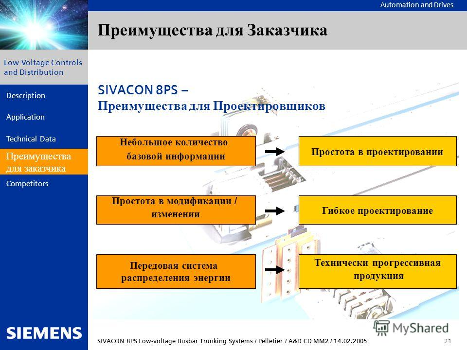 Automation and Drives SIVACON 8PS Low-voltage Busbar Trunking Systems / Pelletier / A&D CD MM2 / 14.02.2005 21 Description Application Technical Data Customer Benefits Competitors Low-Voltage Controls and Distribution SIVACON 8PS – Преимущества для П