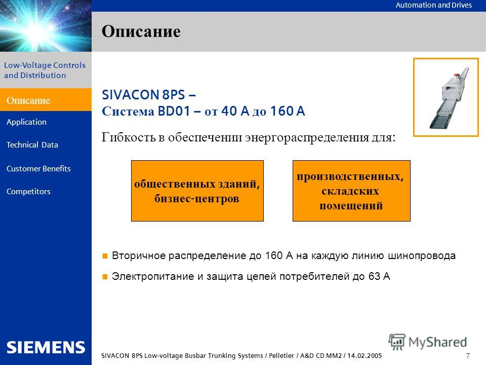 Automation and Drives SIVACON 8PS Low-voltage Busbar Trunking Systems / Pelletier / A&D CD MM2 / 14.02.2005 7 Description Application Technical Data Customer Benefits Competitors Low-Voltage Controls and Distribution Описание SIVACON 8PS – Система BD