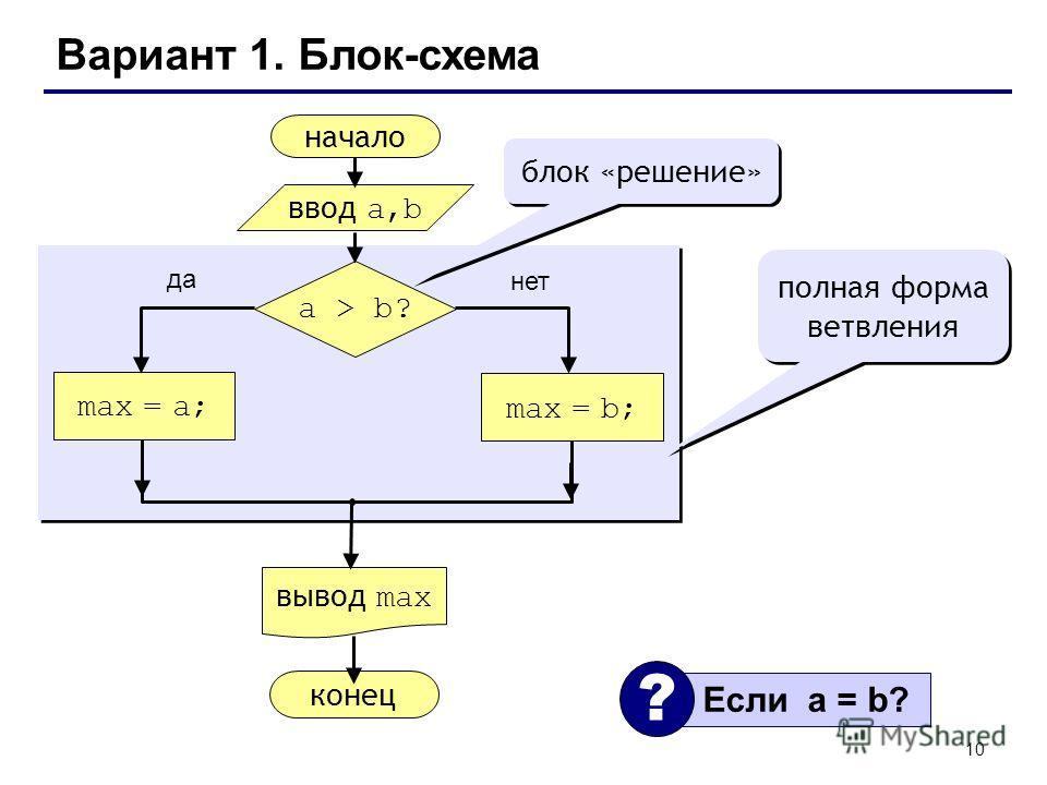 10 Вариант 1. Блок-схема начало max = a; ввод a,b вывод max a > b? max = b; конец да нет полная форма ветвления блок «решение» Если a = b? ?