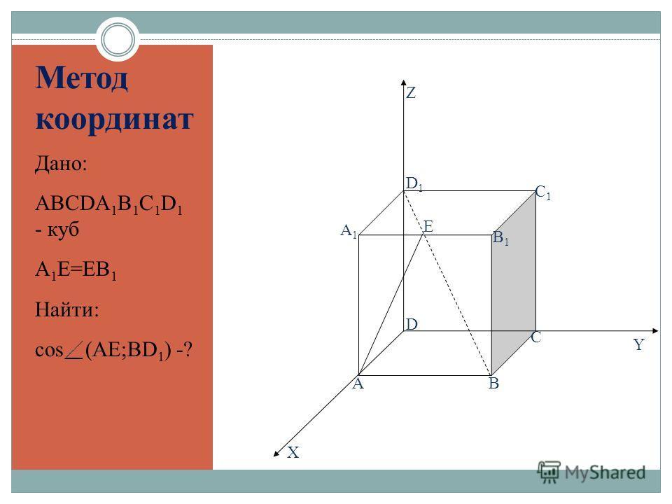 Метод координат Дано: ABCDA 1 B 1 C 1 D 1 - куб A 1 E=EB 1 Найти: cos (AE;BD 1 ) -? AB C D A1A1 B1B1 C1C1 D1D1 E X Y Z