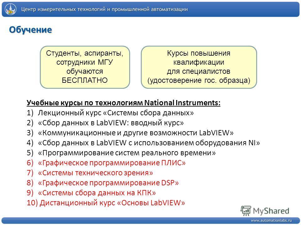 Обучение Учебные курсы по технологиям National Instruments: 1)Лекционный курс «Системы сбора данных» 2)«Сбор данных в LabVIEW: вводный курс» 3)«Коммуникационные и другие возможности LabVIEW» 4)«Сбор данных в LabVIEW с использованием оборудования NI»