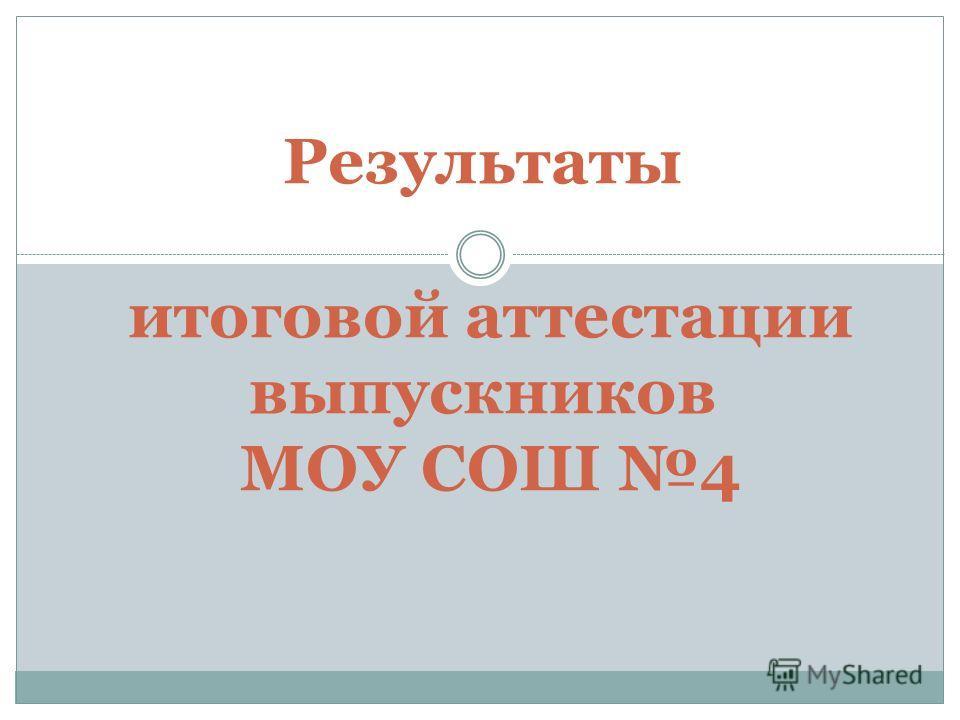 Результаты итоговой аттестации выпускников МОУ СОШ 4