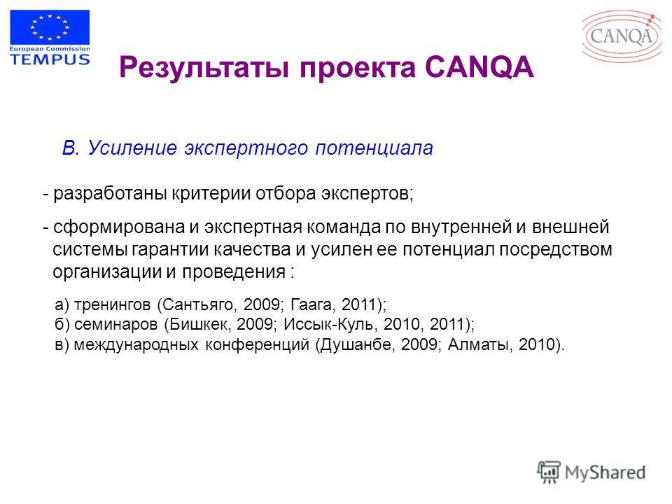 Результаты проекта CANQA В. Усиление экспертного потенциала - разработаны критерии отбора экспертов; - сформирована и экспертная команда по внутренней и внешней системы гарантии качества и усилен ее потенциал посредством организации и проведения : а)