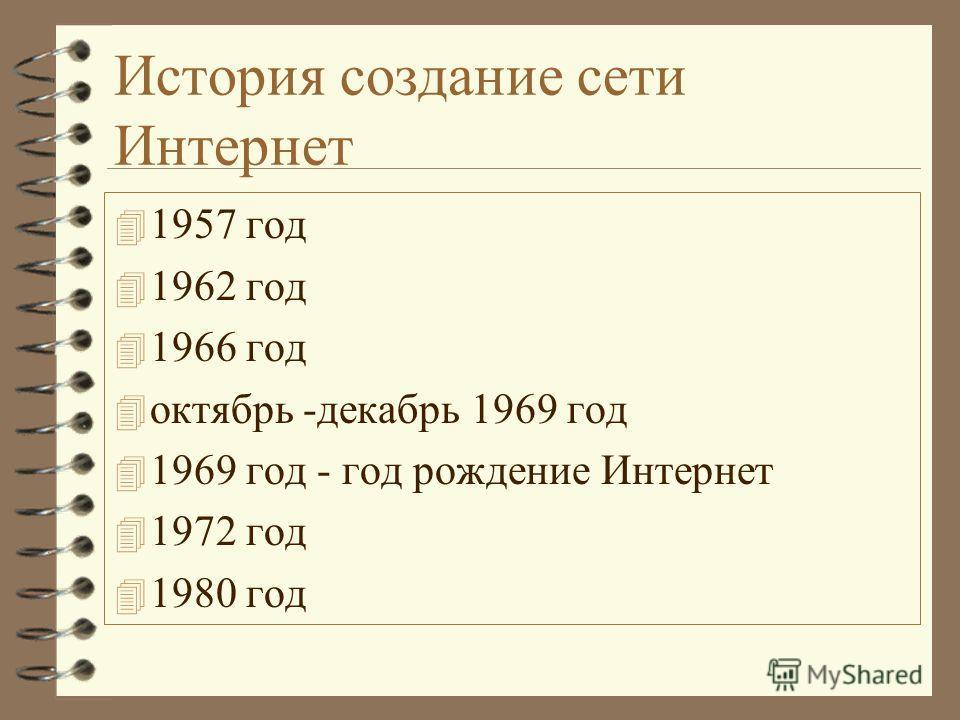 История создание сети Интернет 4 1957 год 4 1962 год 4 1966 год 4 октябрь -декабрь 1969 год 4 1969 год - год рождение Интернет 4 1972 год 4 1980 год