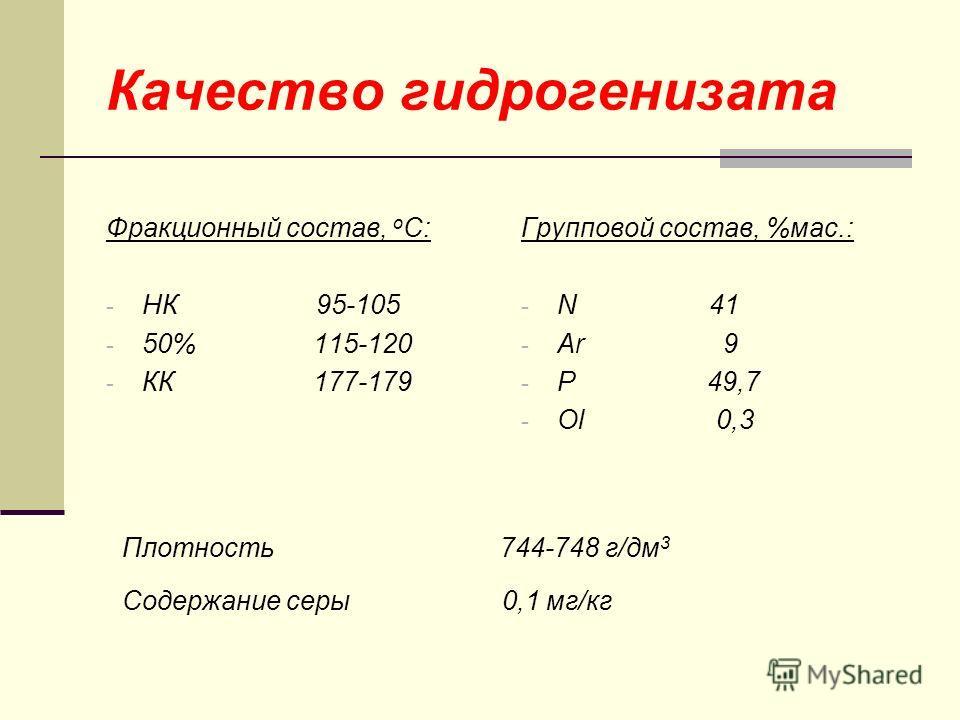 Качество гидрогенизата Фракционный состав, о С: - НК 95-105 - 50% 115-120 - КК 177-179 Групповой состав, %мас.: - N 41 - Ar 9 - P 49,7 - Ol 0,3 Содержание серы 0,1 мг/кг Плотность 744-748 г/дм 3