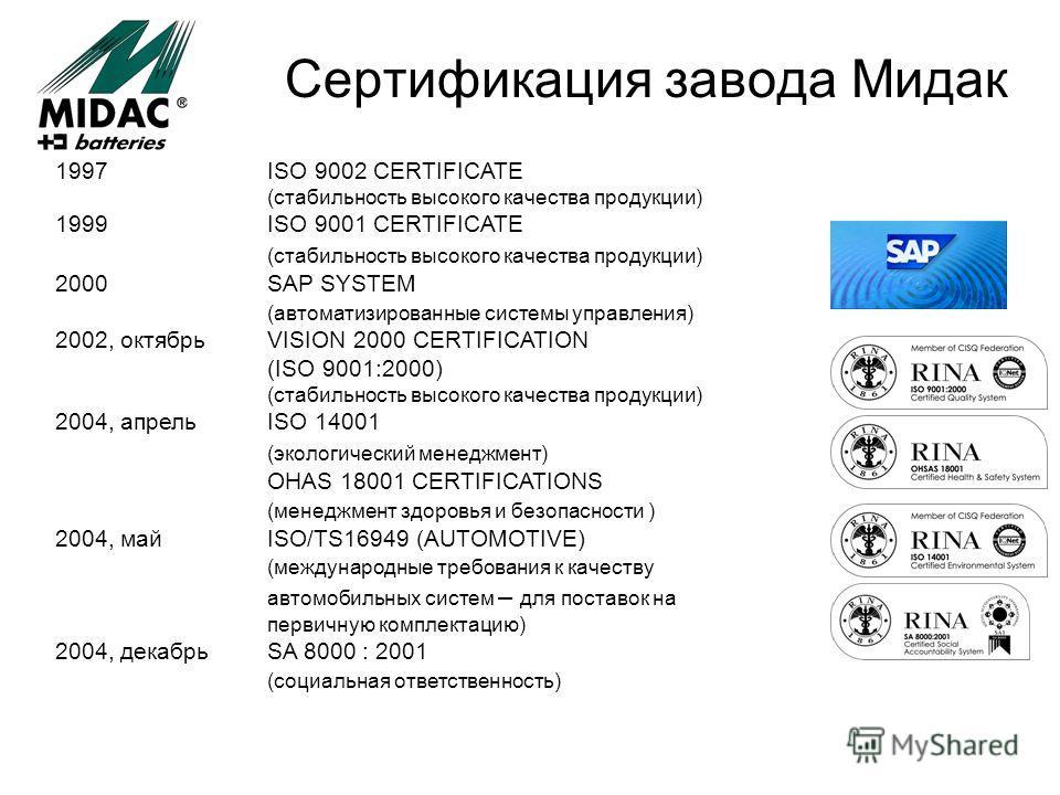Сертификация завода Мидак 1997ISO 9002 CERTIFICATE (стабильность высокого качества продукции) 1999ISO 9001 CERTIFICATE (стабильность высокого качества продукции) 2000SAP SYSTEM (автоматизированные системы управления) 2002, октябрь VISION 2000 CERTIFI
