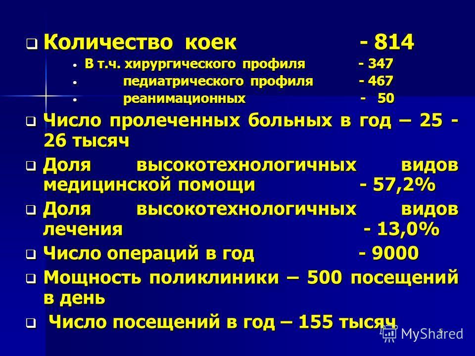 5 Количество коек - 814 Количество коек - 814 В т.ч. хирургического профиля - 347 В т.ч. хирургического профиля - 347 педиатрического профиля - 467 педиатрического профиля - 467 реанимационных - 50 реанимационных - 50 Число пролеченных больных в год