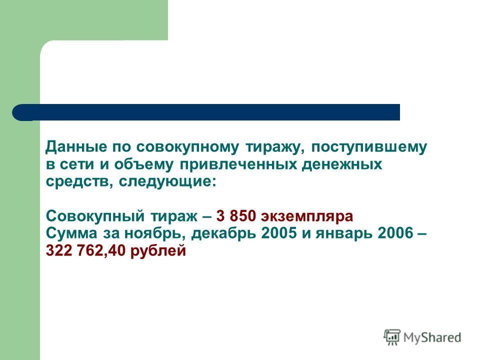 Данные по совокупному тиражу, поступившему в сети и объему привлеченных денежных средств, следующие: Совокупный тираж – 3 850 экземпляра Сумма за ноябрь, декабрь 2005 и январь 2006 – 322 762,40 рублей