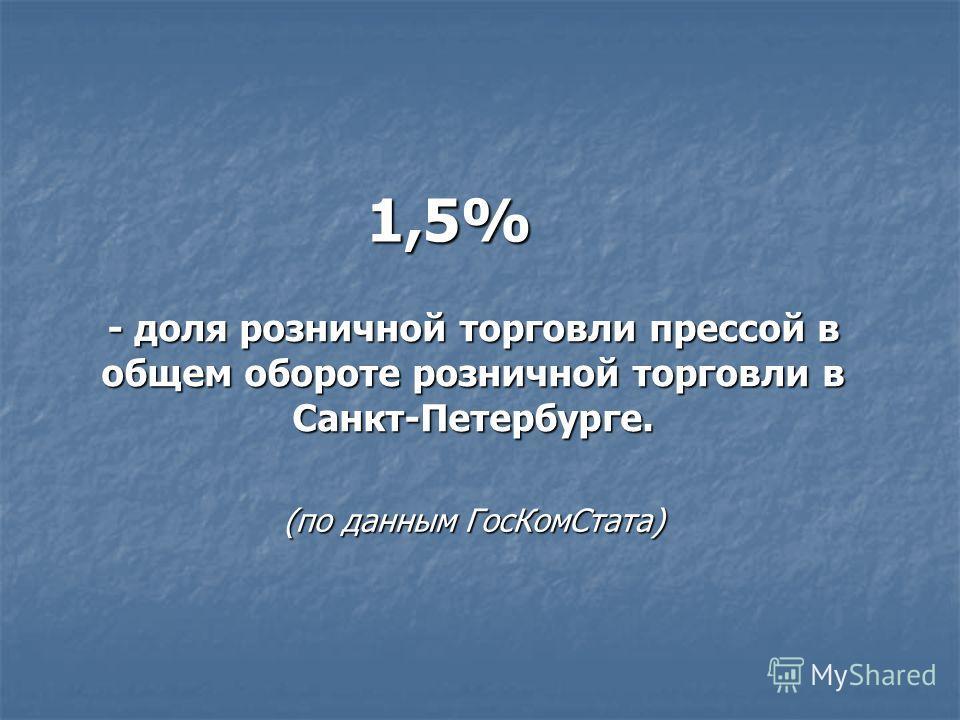 - доля розничной торговли прессой в общем обороте розничной торговли в Санкт-Петербурге. 1,5% (по данным ГосКомСтата)