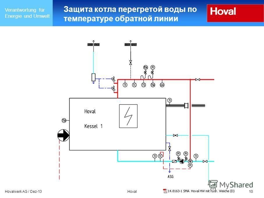 Verantwortung für Energie und Umwelt Hovalwerk AG / Dez-13Hoval10 Защита котла перегретой воды по температуре обратной линии