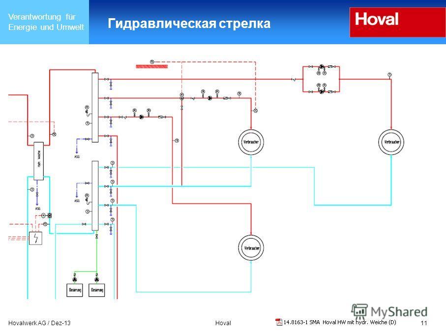 Verantwortung für Energie und Umwelt Hovalwerk AG / Dez-13Hoval11 Гидравлическая стрелка