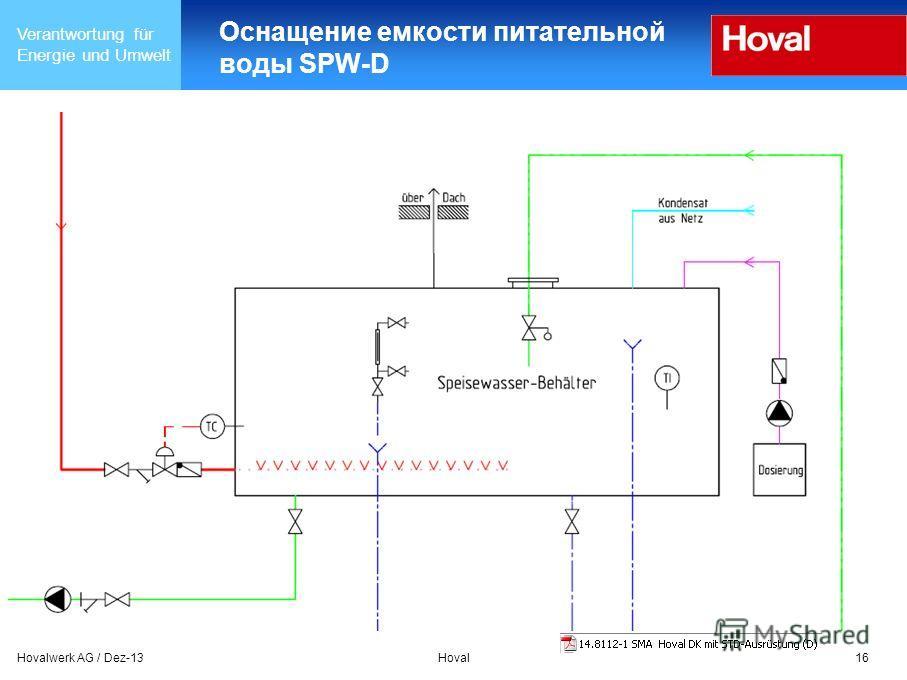 Verantwortung für Energie und Umwelt Hovalwerk AG / Dez-13Hoval16 Оснащение емкости питательной воды SPW-D