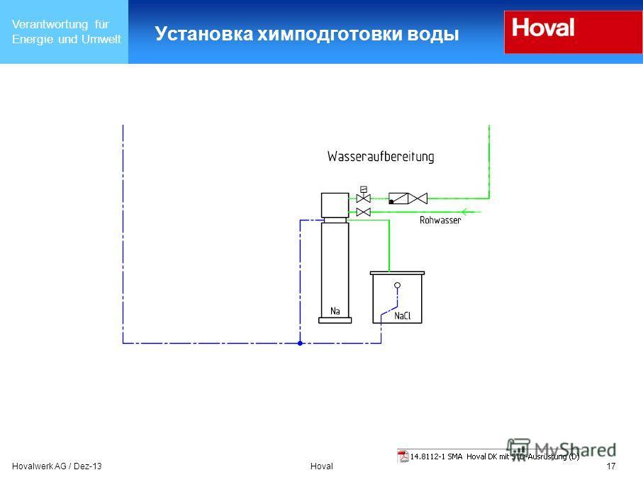 Verantwortung für Energie und Umwelt Hovalwerk AG / Dez-13Hoval17 Установка химподготовки воды