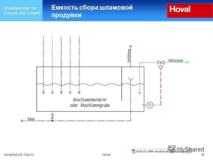 Verantwortung für Energie und Umwelt Hovalwerk AG / Dez-13Hoval18 Емкость сбора шламовой продувки