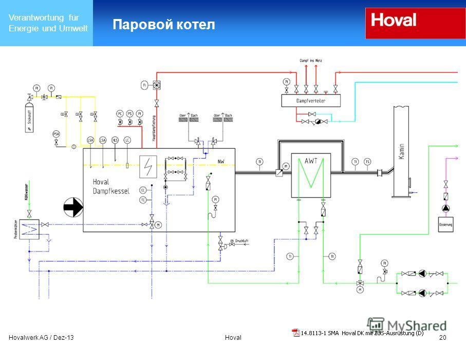 Verantwortung für Energie und Umwelt Hovalwerk AG / Dez-13Hoval20 Паровой котел