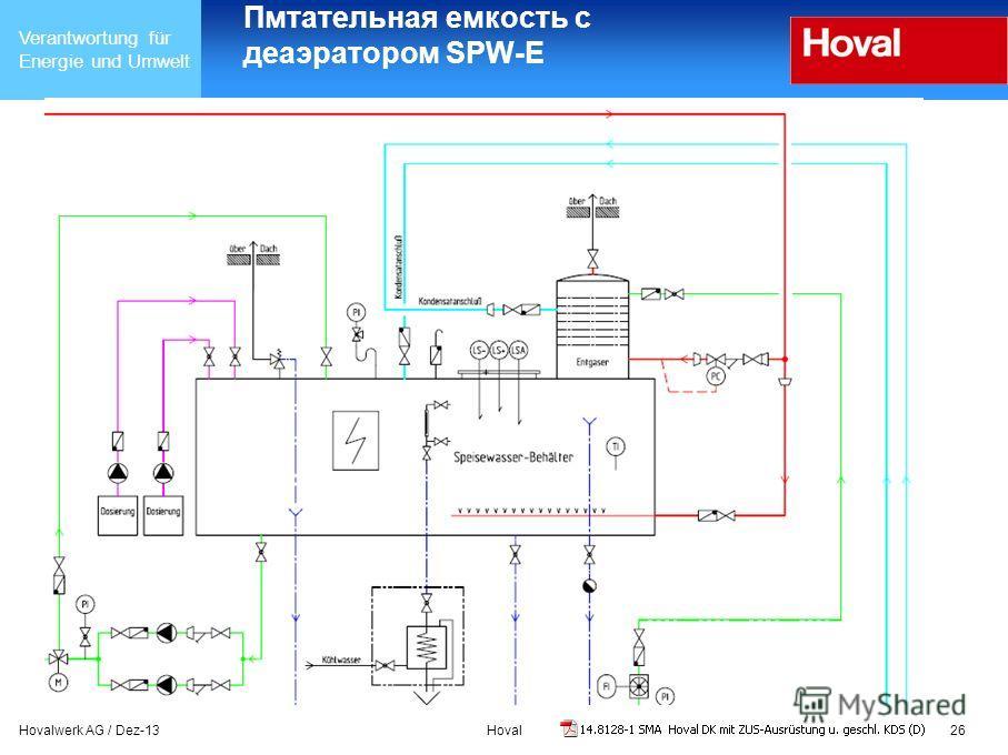Verantwortung für Energie und Umwelt Hovalwerk AG / Dez-13Hoval26 Пмтательная емкость с деаэратором SPW-E