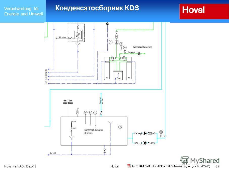 Verantwortung für Energie und Umwelt Hovalwerk AG / Dez-13Hoval27 Конденсатосборник KDS