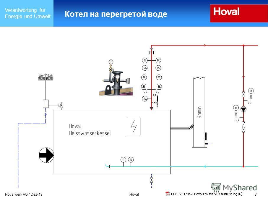 Verantwortung für Energie und Umwelt Hovalwerk AG / Dez-13Hoval3 Котел на перегретой воде