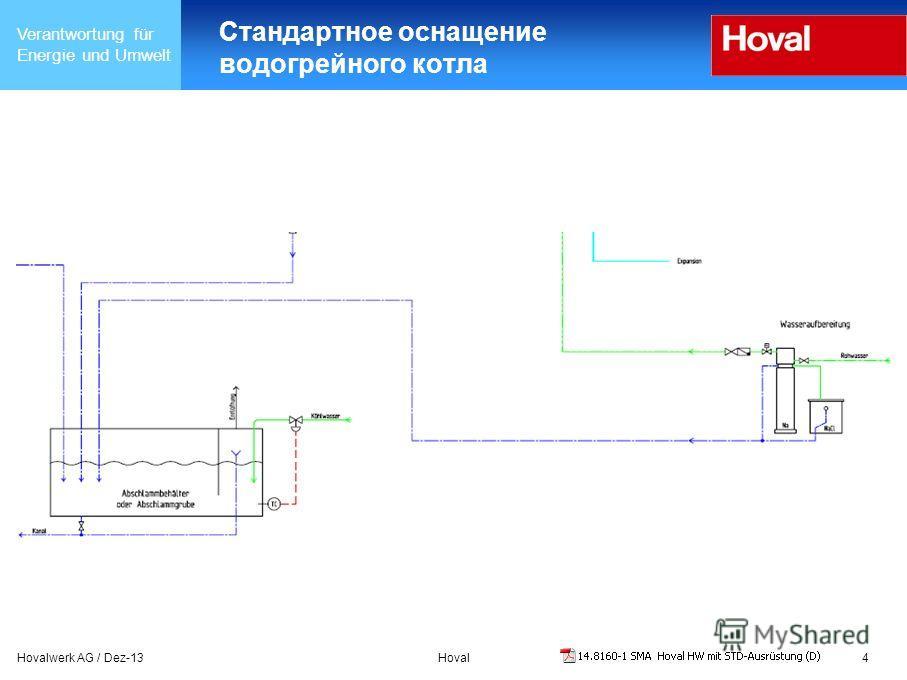 Verantwortung für Energie und Umwelt Hovalwerk AG / Dez-13Hoval4 Стандартное оснащение водогрейного котла