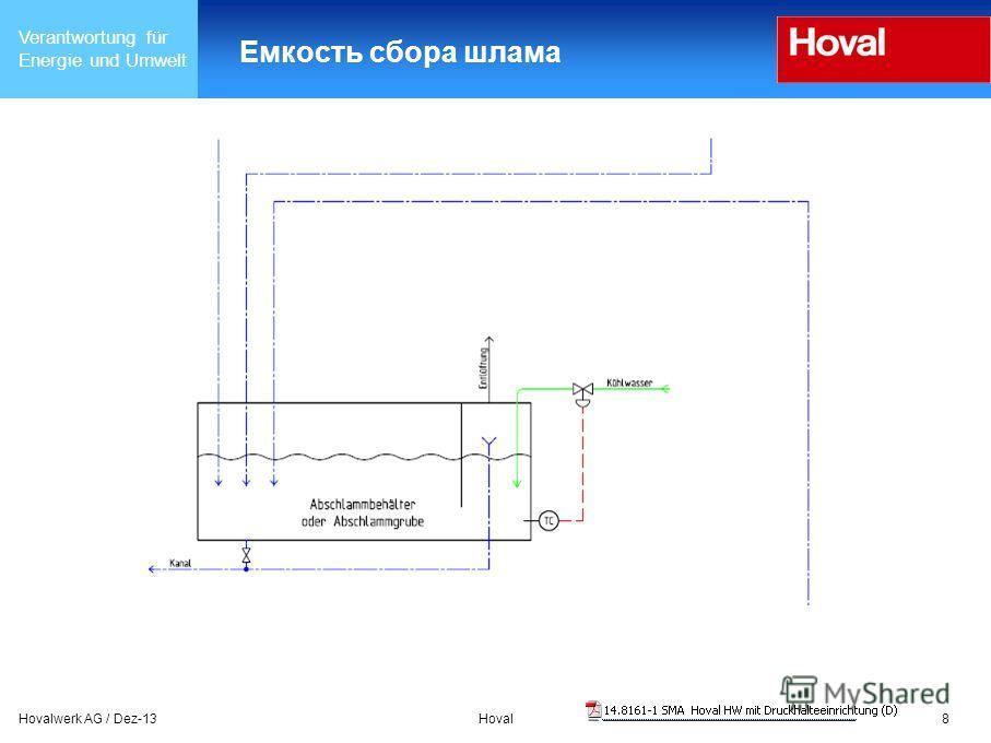 Verantwortung für Energie und Umwelt Hovalwerk AG / Dez-13Hoval8 Емкость сбора шлама