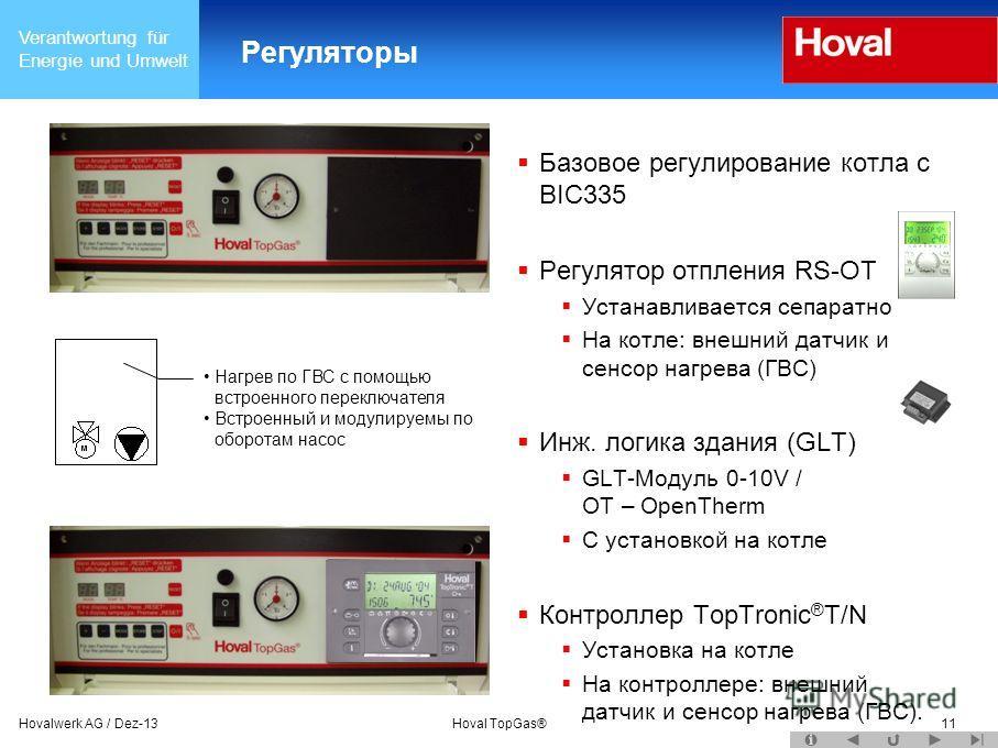 Verantwortung für Energie und Umwelt Hovalwerk AG / Dez-13Hoval TopGas®11 Регуляторы Базовое регулирование котла с BIC335 Регулятор отпления RS-OT Устанавливается сепаратно На котле: внешний датчик и сенсор нагрева (ГВС) Инж. логика здания (GLT) GLT-