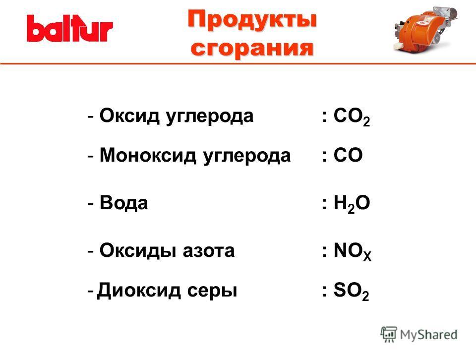 - Оксид углерода: CO 2 - Моноксид углерода : CO - Вода: H 2 O - Оксиды азота : NO X - Диоксид серы: SO 2 Продукты сгорания