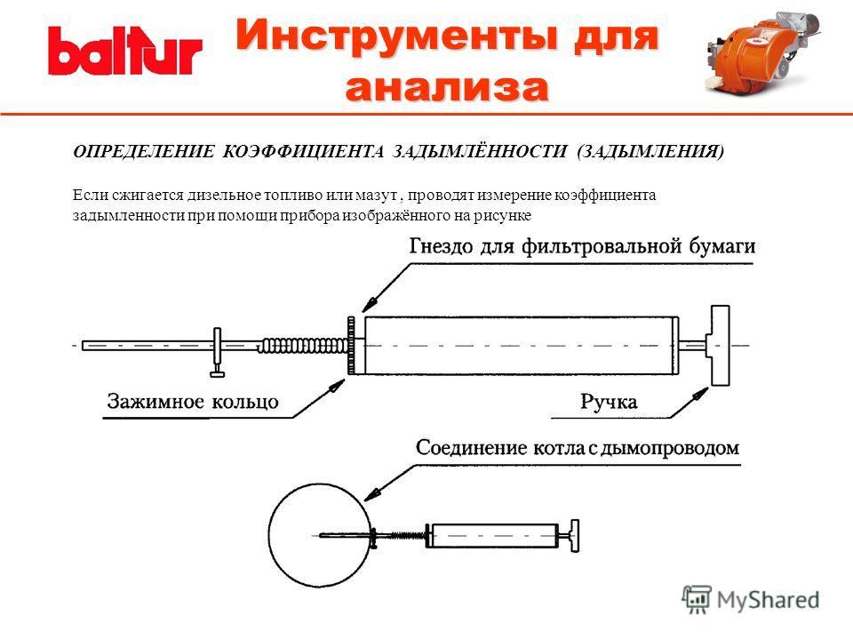 ОПРЕДЕЛЕНИЕ КОЭФФИЦИЕНТА ЗАДЫМЛЁННОСТИ (ЗАДЫМЛЕНИЯ) Если сжигается дизельное топливо или мазут, проводят измерение коэффициента задымленности при помощи прибора изображённого на рисунке Инструменты для анализа