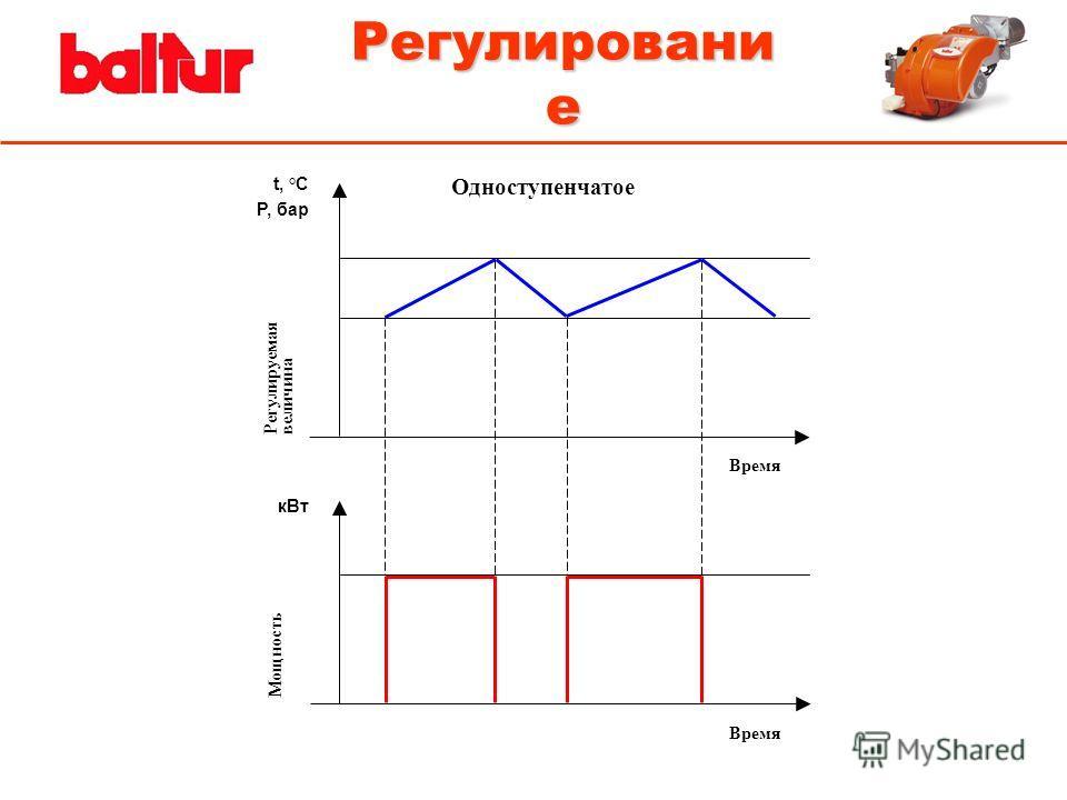Регулировани е t, °С P, бар Время Мощность Регулируемая величина кВт Одноступенчатое