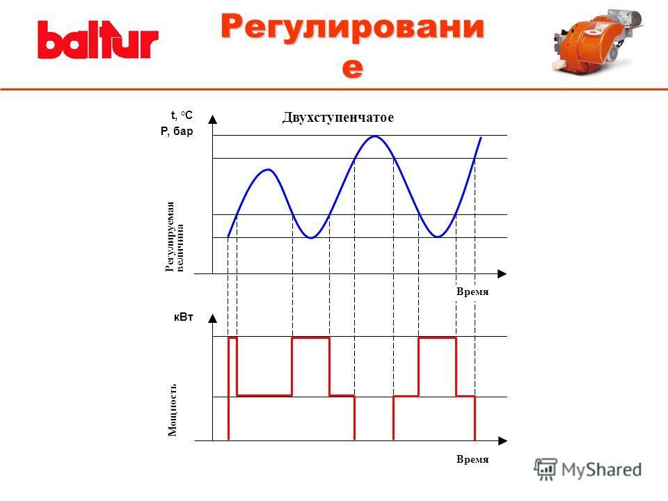 Регулировани е t, °С P, бар Время Мощность Регулируемая величина кВт Двухступенчатое Время