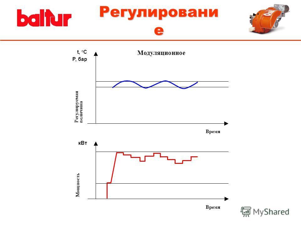 Регулировани е t, °С P, бар Время Мощность Регулируемая величина кВт Модуляционное Время