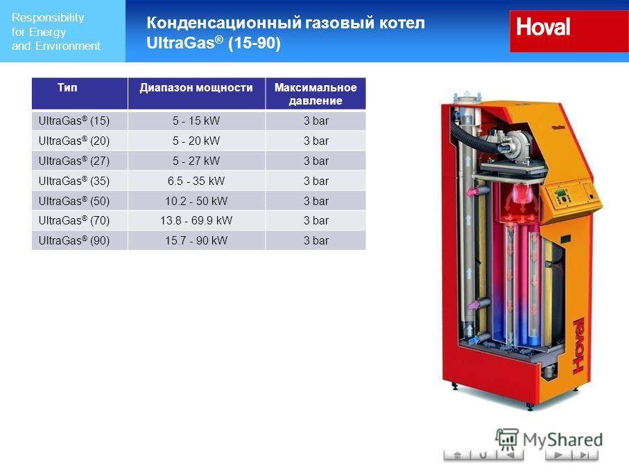 Responsibility for Energy and Environment Конденсационный газовый котел UltraGas ® (15-90) ТипДиапазон мощностиМаксимальное давление UltraGas ® (15)5 - 15 kW3 bar UltraGas ® (20)5 - 20 kW3 bar UltraGas ® (27)5 - 27 kW3 bar UltraGas ® (35)6.5 - 35 kW3