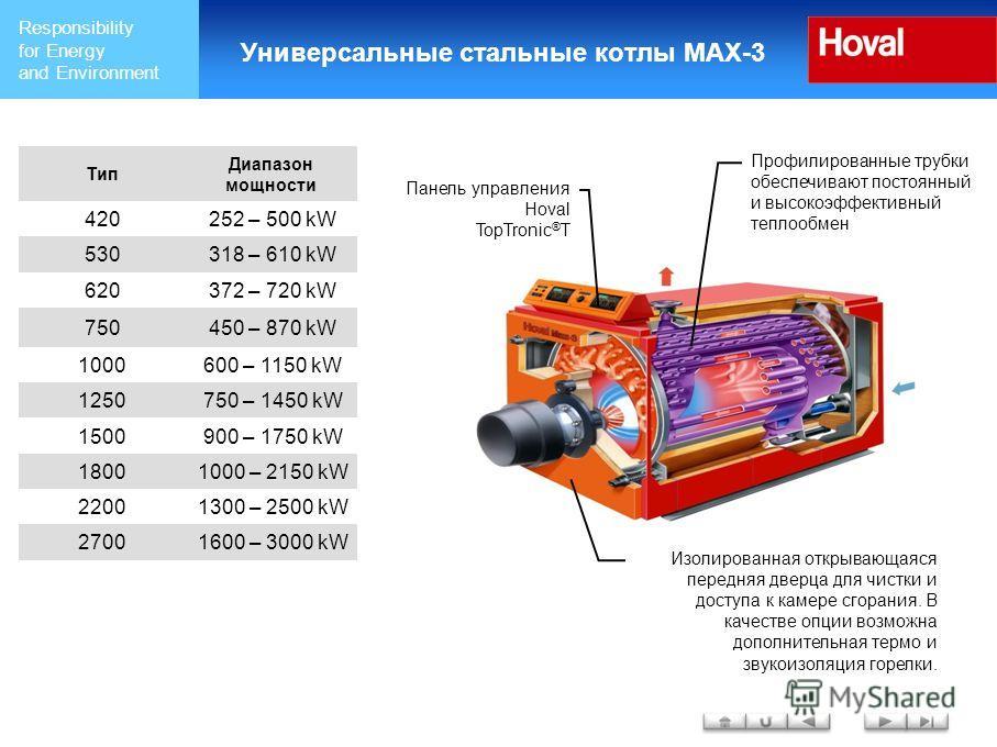 Responsibility for Energy and Environment Универсальные стальные котлы MAX-3 Тип Диапазон мощности 420252 – 500 kW 530318 – 610 kW 620372 – 720 kW 750450 – 870 kW 1000600 – 1150 kW 1250750 – 1450 kW 1500900 – 1750 kW 18001000 – 2150 kW 22001300 – 250