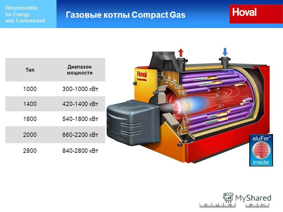 Responsibility for Energy and Environment Газовые котлы Compact Gas Тип Диапазон мощности 1000300-1000 кВт 1400420-1400 кВт 1800540-1800 кВт 2000660-2200 кВт 2800840-2800 кВт