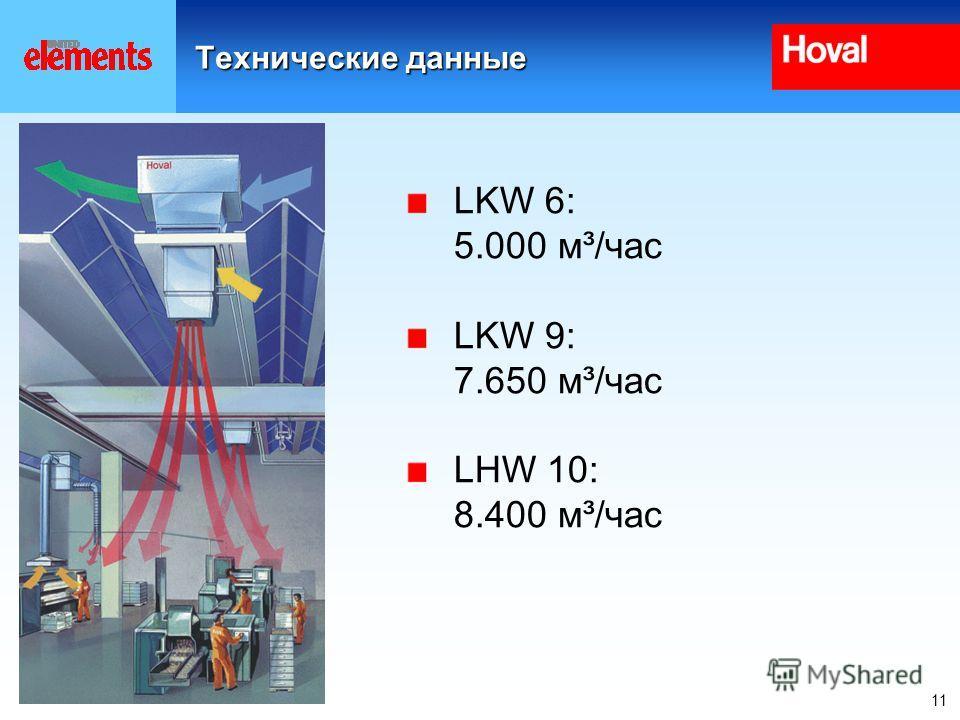 11 Технические данные LKW 6: 5.000 м³/час LKW 9: 7.650 м³/час LHW 10: 8.400 м³/час