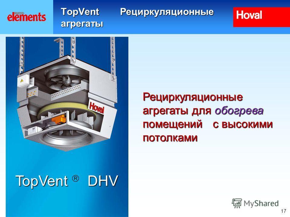 17 TopVent Рециркуляционные агрегаты Рециркуляционные агрегаты для обогрева помещений с высокими потолками TopVent DНV