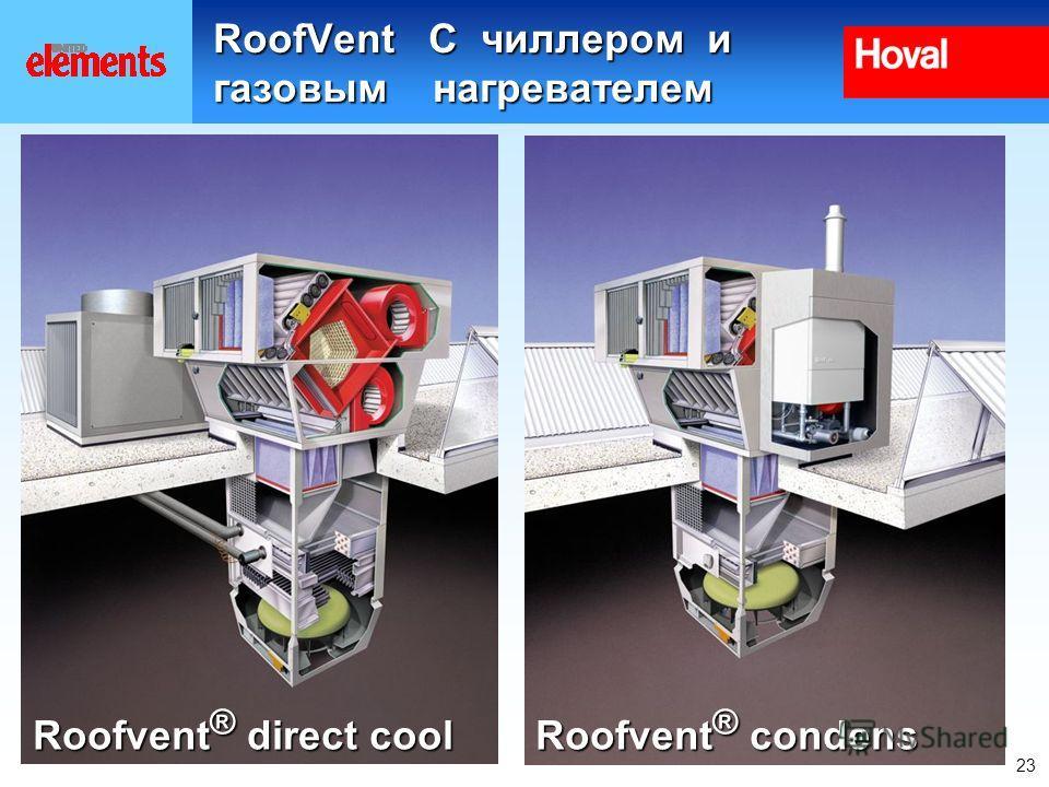 23 RoofVent C чиллером и газовым нагревателем Roofvent ® direct cool Roofvent ® condens