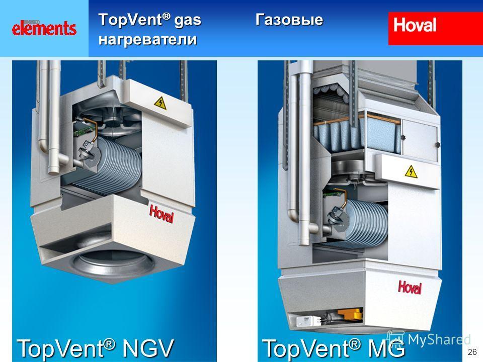 26 TopVent gas Газовые нагреватели TopVent ® NGV TopVent ® MG