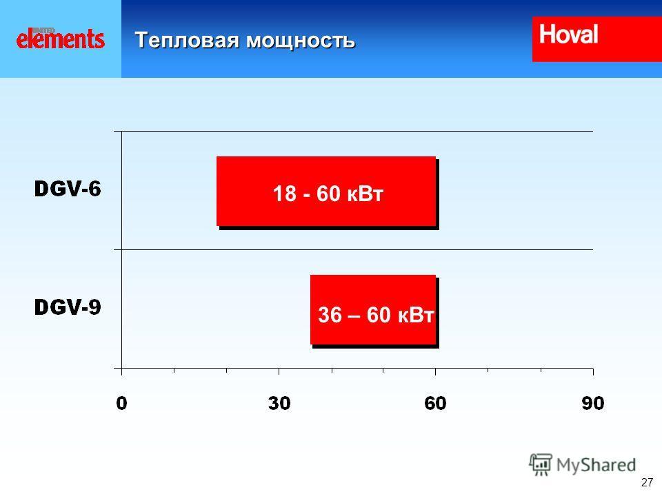 27 Тепловая мощность 18 - 60 кВт 36 – 60 кВт