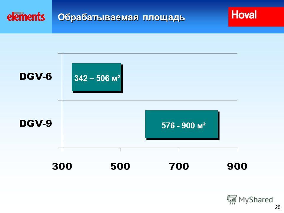 28 Обрабатываемая площадь 342 – 506 м² 576 - 900 м²